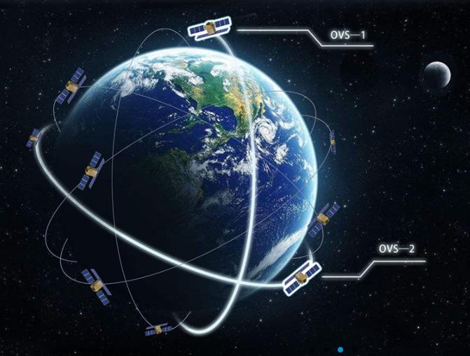 Orbita Satellite Constellation
