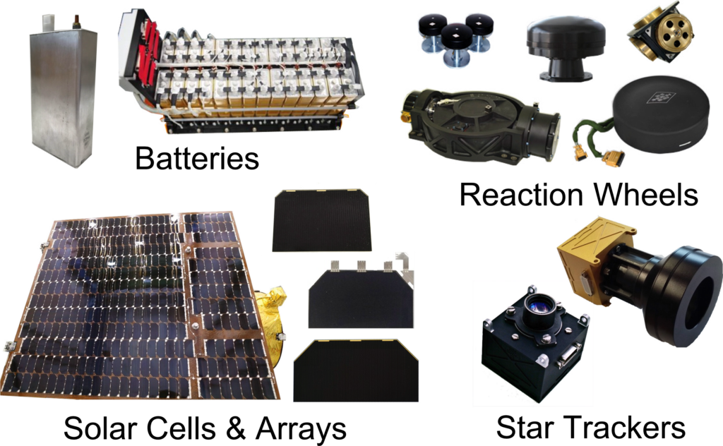 Satellite Subsystems